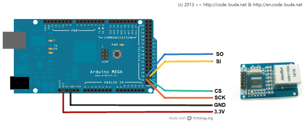 How to use enc j ethernet shield with arduino mega