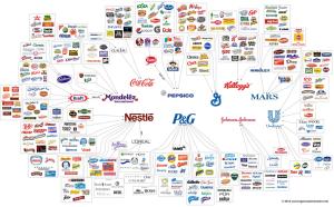 10 really hugh companies