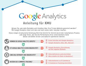 Google für KMU